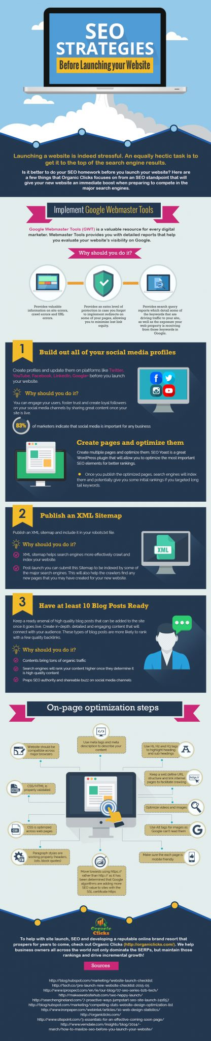 seo before website launch infographic